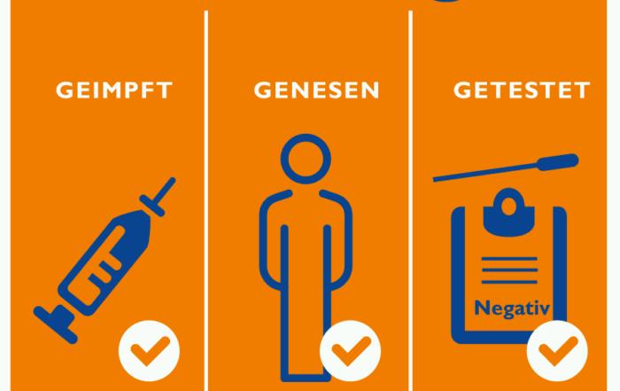 Zutritt nur für geimpfte genesene oder negativ getestete